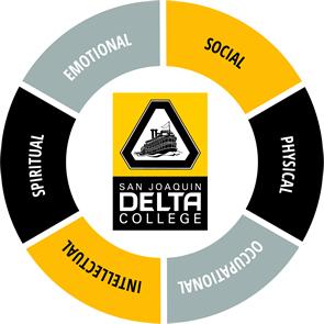 Health Wellness San Joaquin Delta College